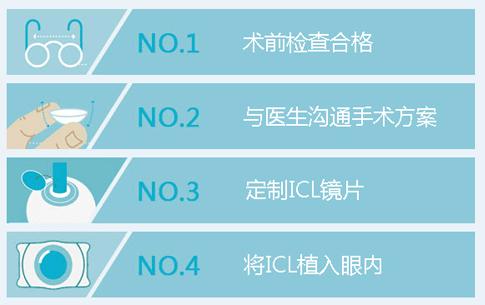 ICL晶体植入手术介绍